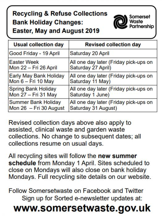 Easter Waste Collections 2019